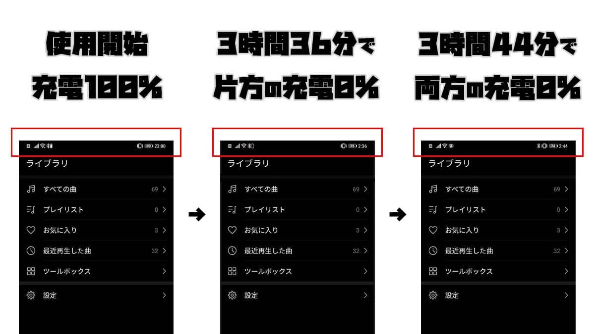 TaoTronics SoundLiberty Pro S10のバッテリー